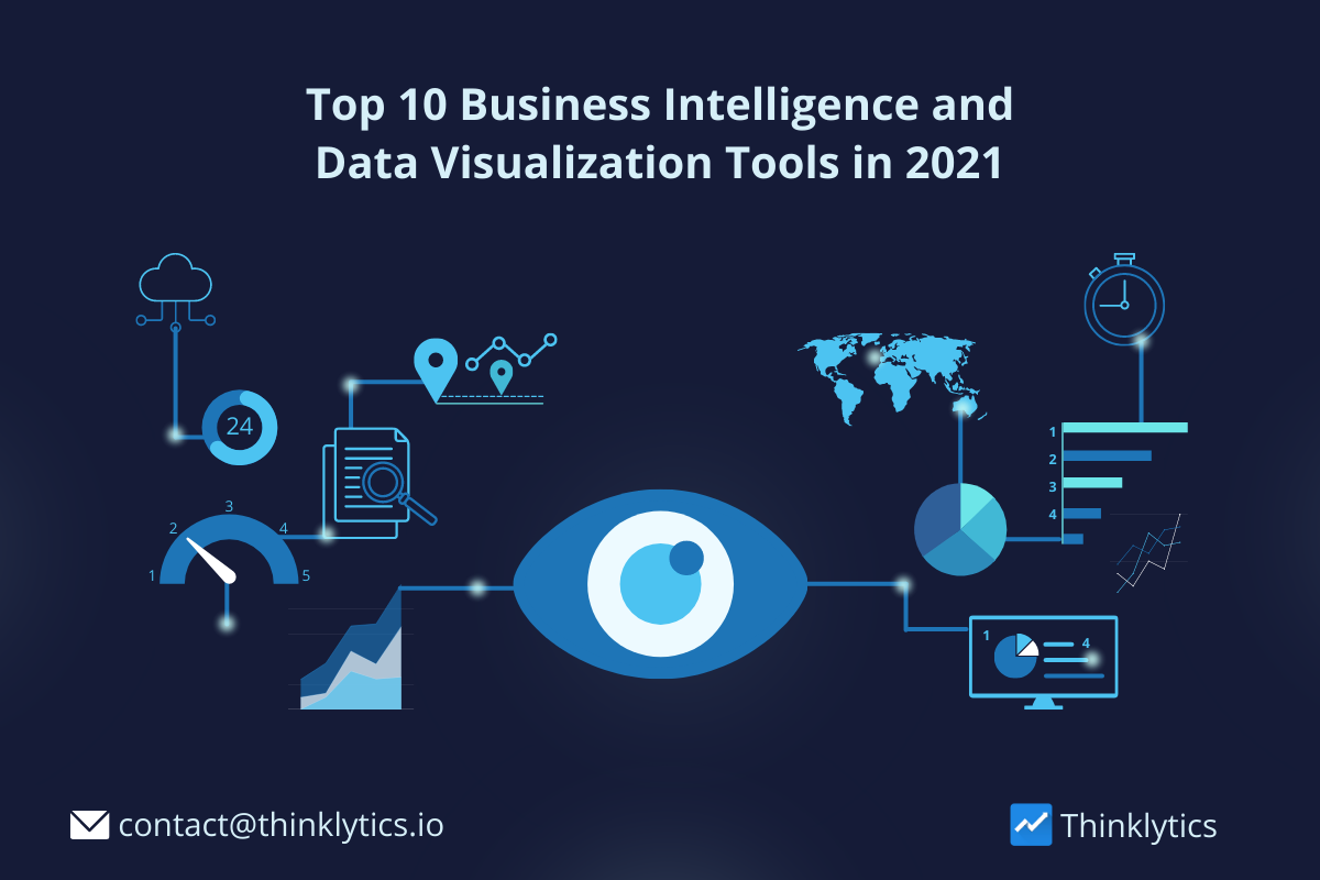 Top 10 Business Intelligence and Data Visualization Tools in 2021