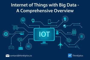 Internet of Things with big data enables various improvements and innovations in business, healthcare, mobility, cities, and society.